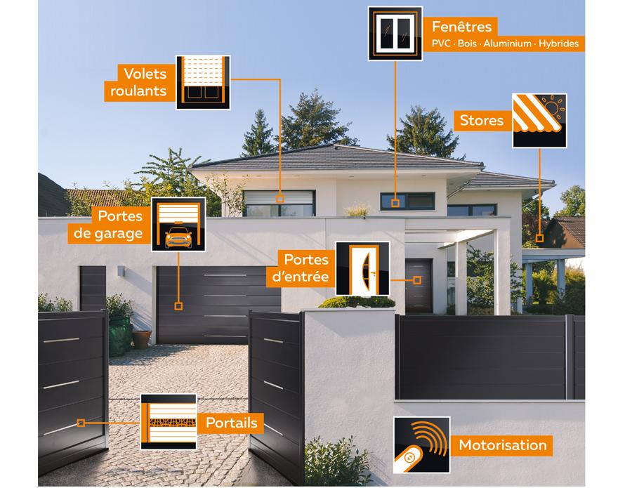 SOLABAIE FAIT SA RENTREE ! Promotion fenêtres, volets roulants, portes d'entrée/garage et portails.